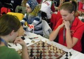 Final pics from WYCC Slovenia Maribor 2012